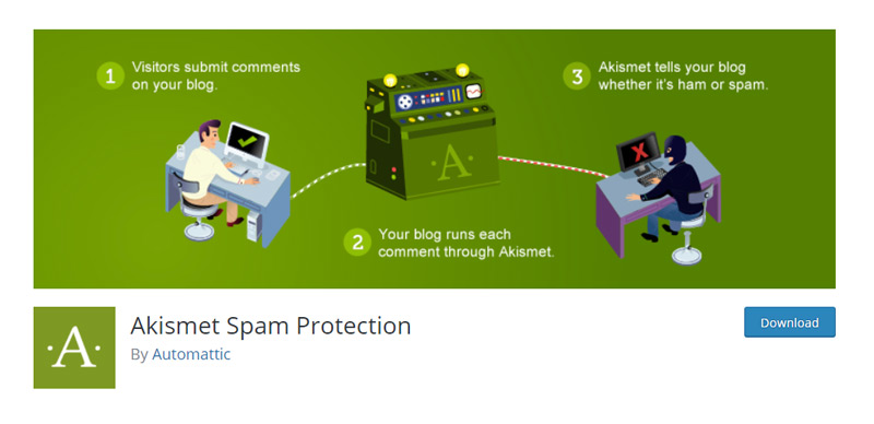 Akismet Anti Spam Plugin