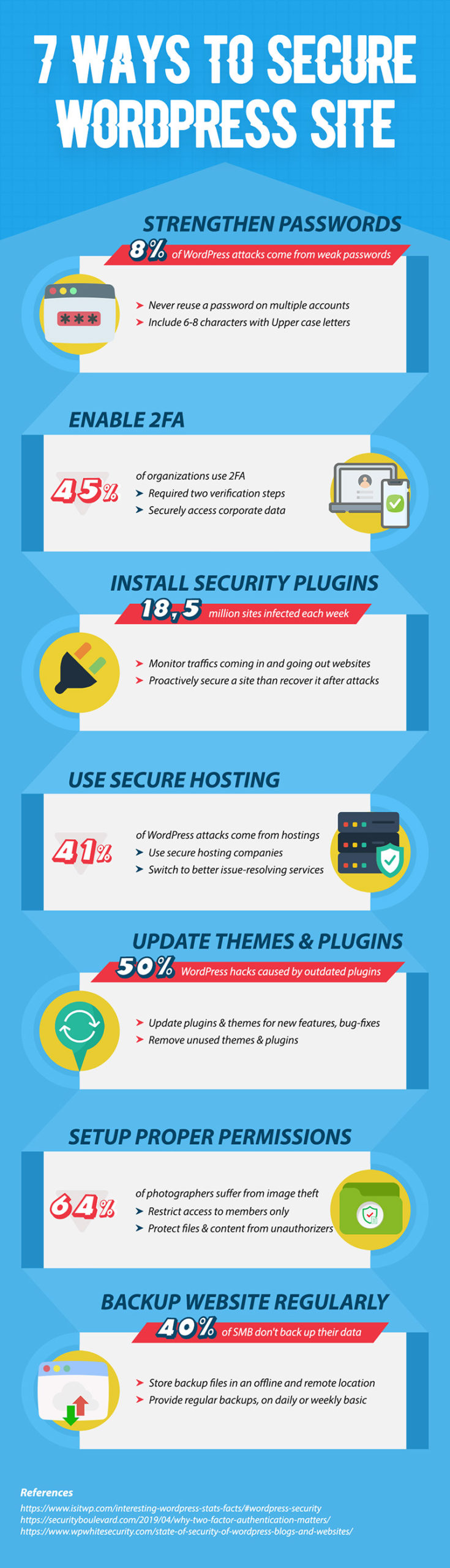 7 ways to secure your WordPress site