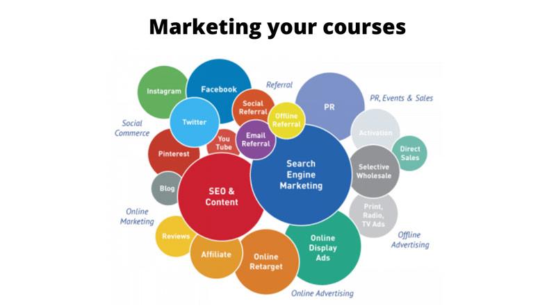 Bonus Step - Marketing Your Courses!