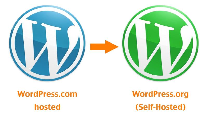 WordPress.org and WordPress.com