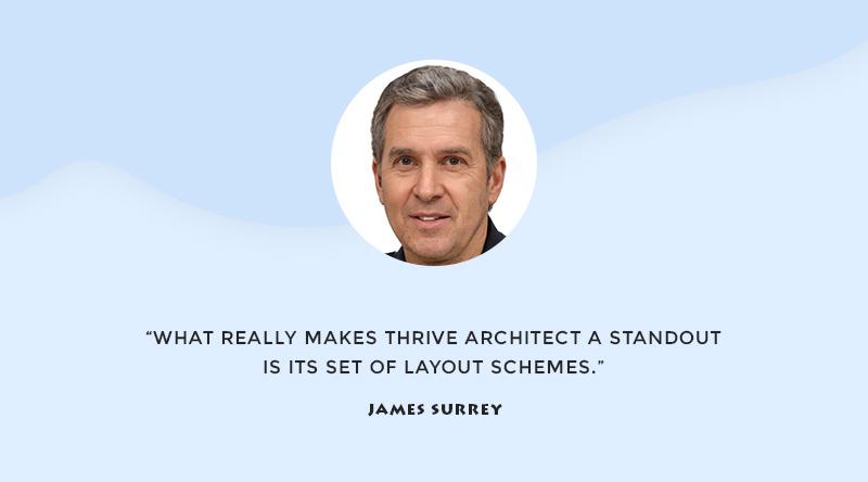 James Surrey